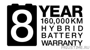 battery-warranty