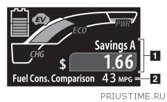 Eco_Savings_Prius_c