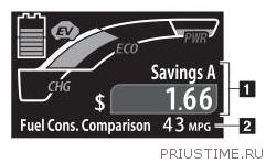 Eco_Savings