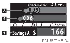 Eco_Savings_Prius_c_2