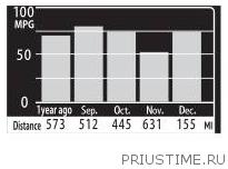 Past_Record_Prius_c_2