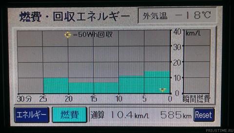 so_low_fuel_economy