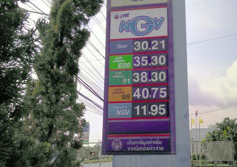 цены на заправке